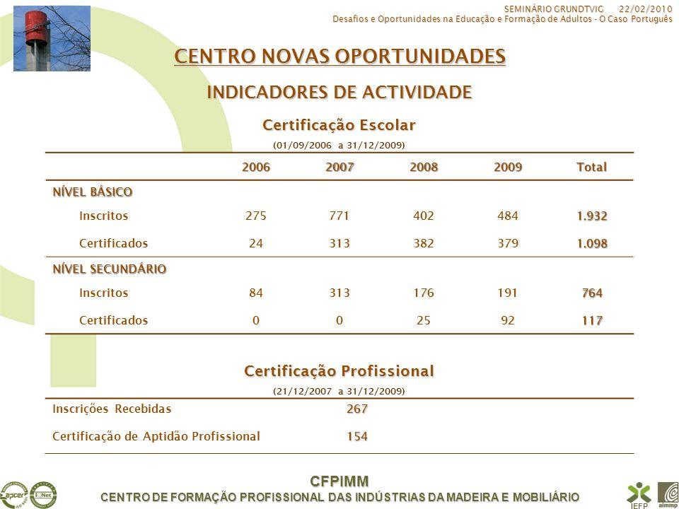 CFPIMM CENTRO DE FORMAÇÃO PROFISSIONAL DAS INDÚSTRIAS DA MADEIRA E MOBILIÁRIO IEFP CENTRO NOVAS OPORTUNIDADES Certificação Escolar (01/09/2006 a 31/12