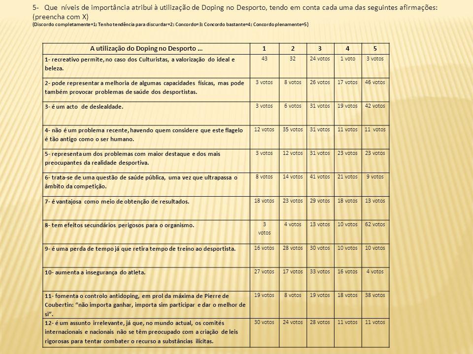 A utilização do Doping no Desporto …12345 1- recreativo permite, no caso dos Culturistas, a valorização do ideal e beleza. 433224 votos1 voto3 votos 2
