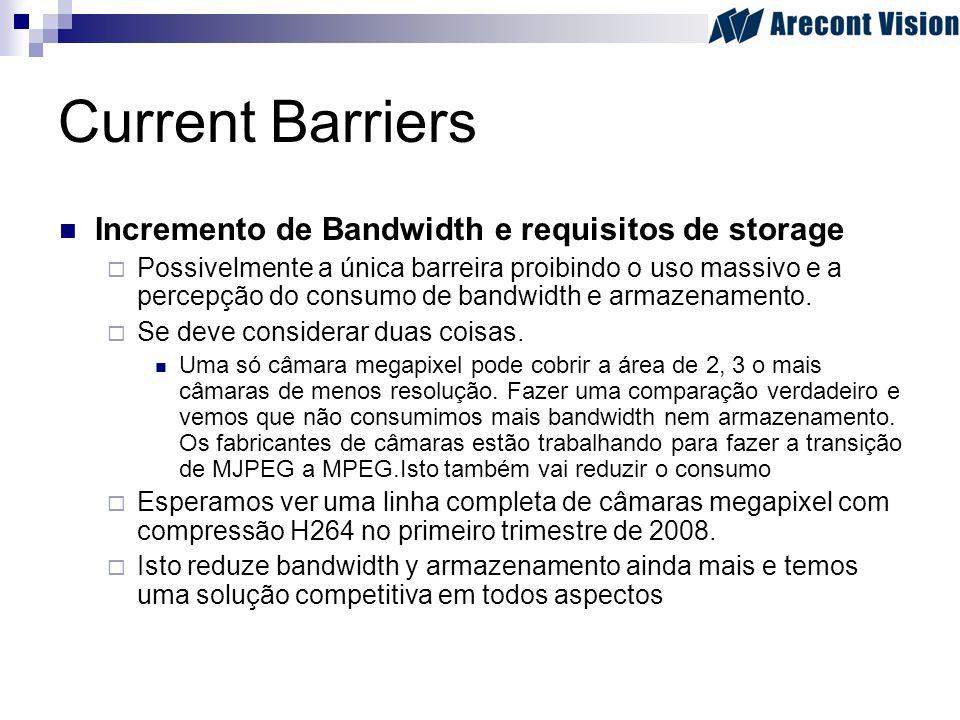 Current Barriers Incremento de Bandwidth e requisitos de storage Possivelmente a única barreira proibindo o uso massivo e a percepção do consumo de ba