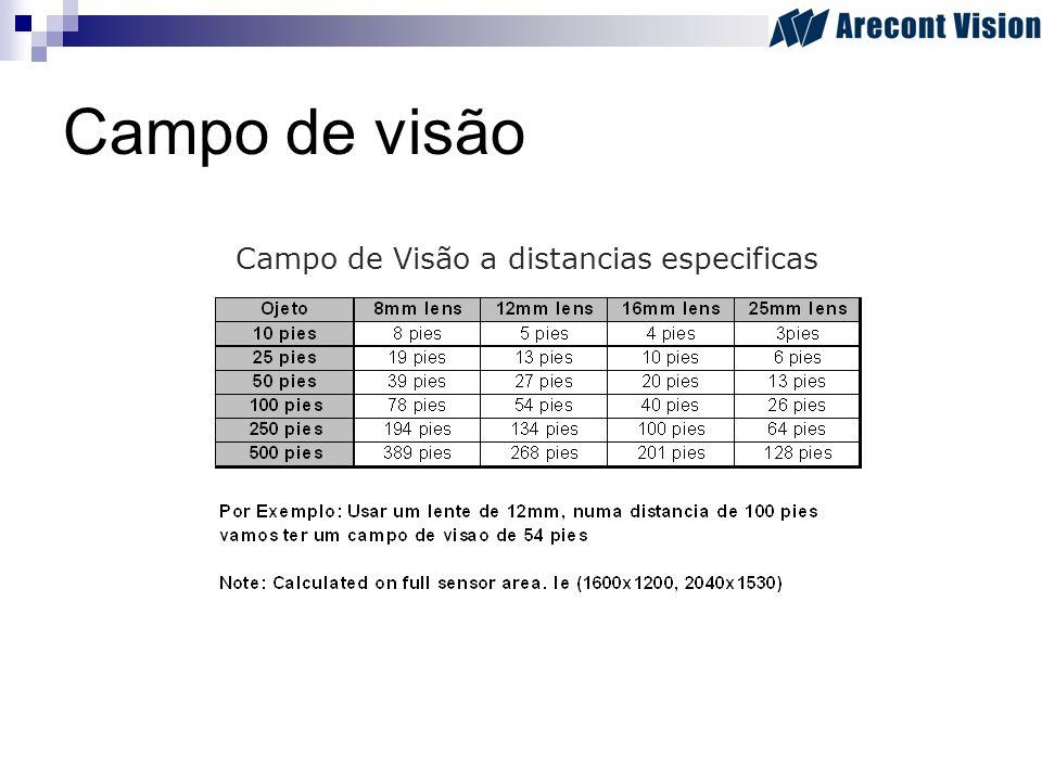 Campo de visão Campo de Visão a distancias especificas
