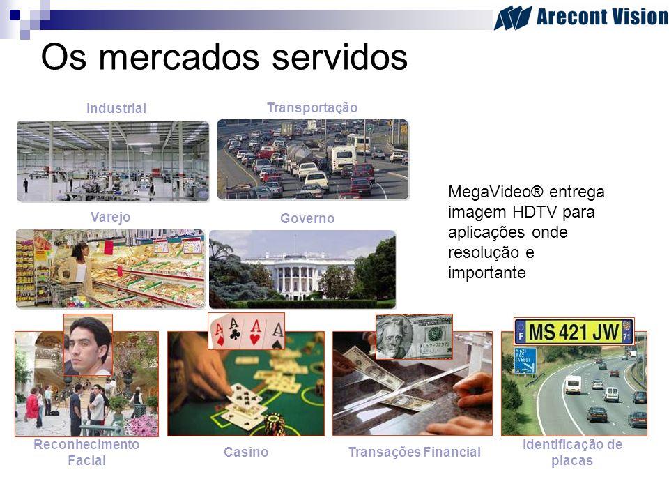 Governo Industrial Varejo Transportação Os mercados servidos Identificação de placas Reconhecimento Facial Transações FinancialCasino MegaVideo® entre
