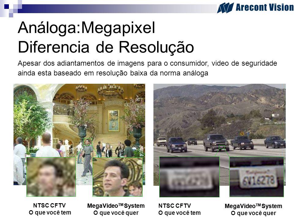 Análoga:Megapixel Diferencia de Resolução Apesar dos adiantamentos de imagens para o consumidor, video de seguridade ainda esta baseado em resolução b