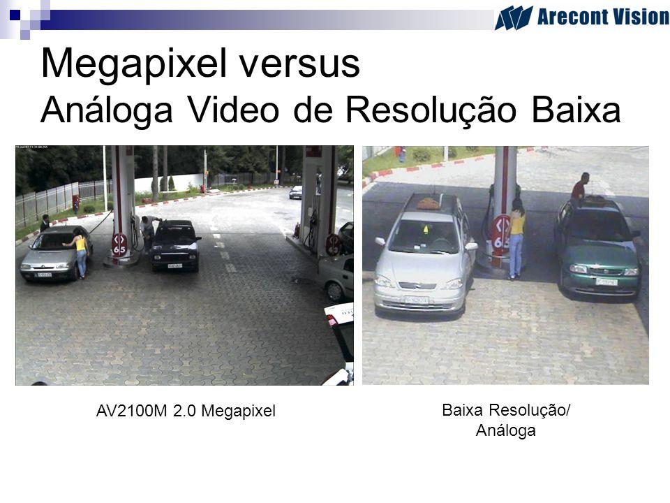 Megapixel versus Análoga Video de Resolução Baixa AV2100M 2.0 Megapixel Baixa Resolução/ Análoga