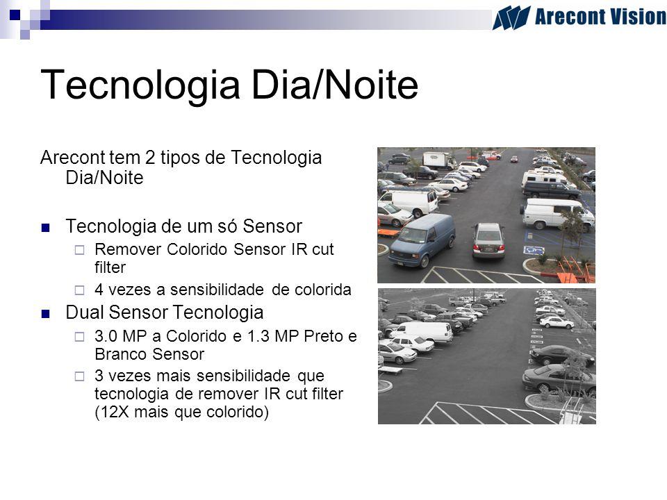 Tecnologia Dia/Noite Arecont tem 2 tipos de Tecnologia Dia/Noite Tecnologia de um só Sensor Remover Colorido Sensor IR cut filter 4 vezes a sensibilid