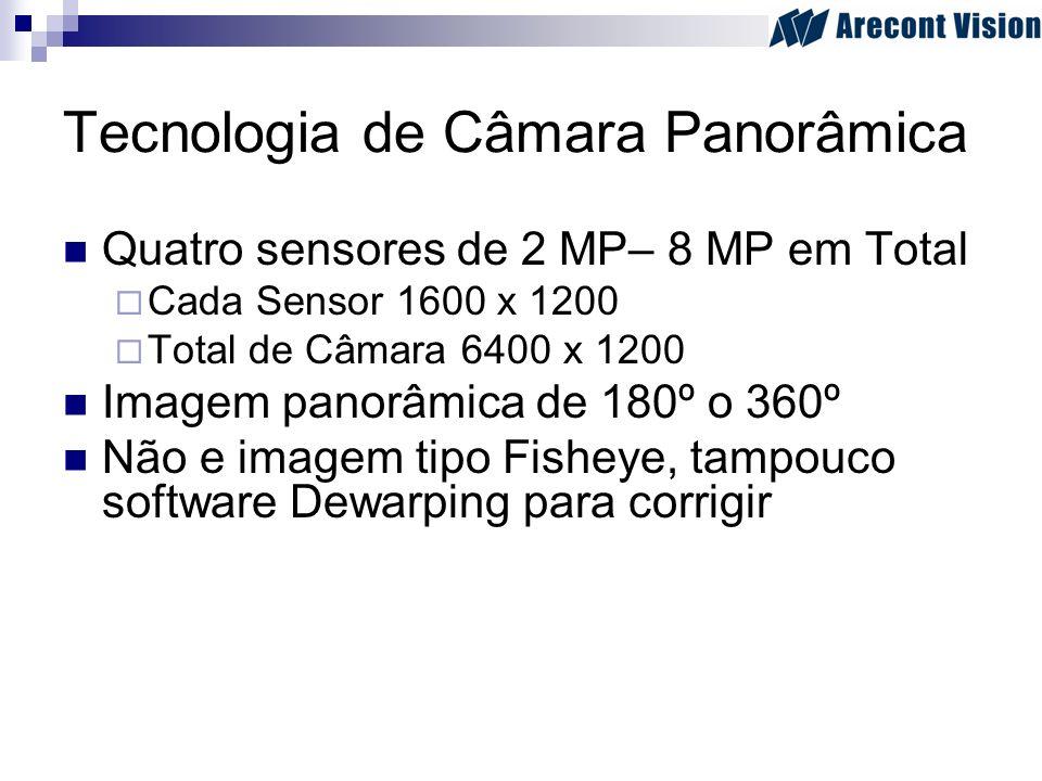 Tecnologia de Câmara Panorâmica Quatro sensores de 2 MP– 8 MP em Total Cada Sensor 1600 x 1200 Total de Câmara 6400 x 1200 Imagem panorâmica de 180º o