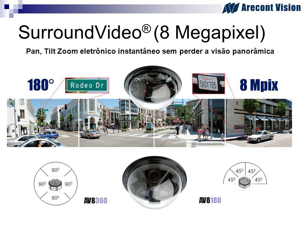 Pan, Tilt Zoom eletrônico instantâneo sem perder a visão panorâmica SurroundVideo ® (8 Megapixel) AV8360 90 0 45 0 AV8180