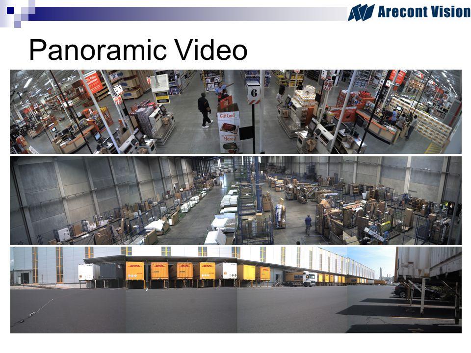 Panoramic Video