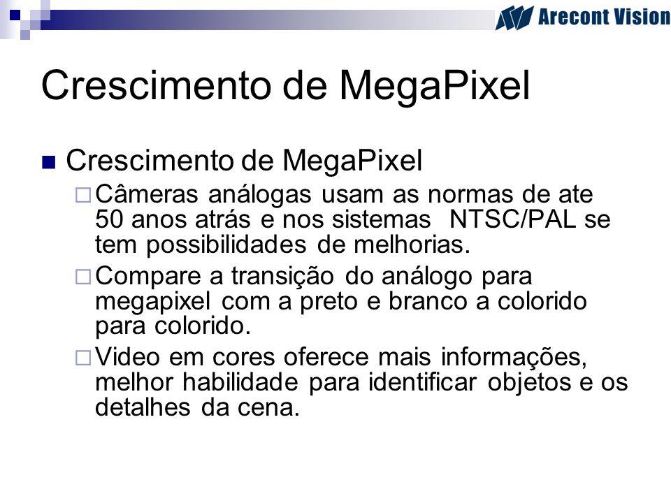 Crescimento de MegaPixel Câmeras análogas usam as normas de ate 50 anos atrás e nos sistemas NTSC/PAL se tem possibilidades de melhorias. Compare a tr
