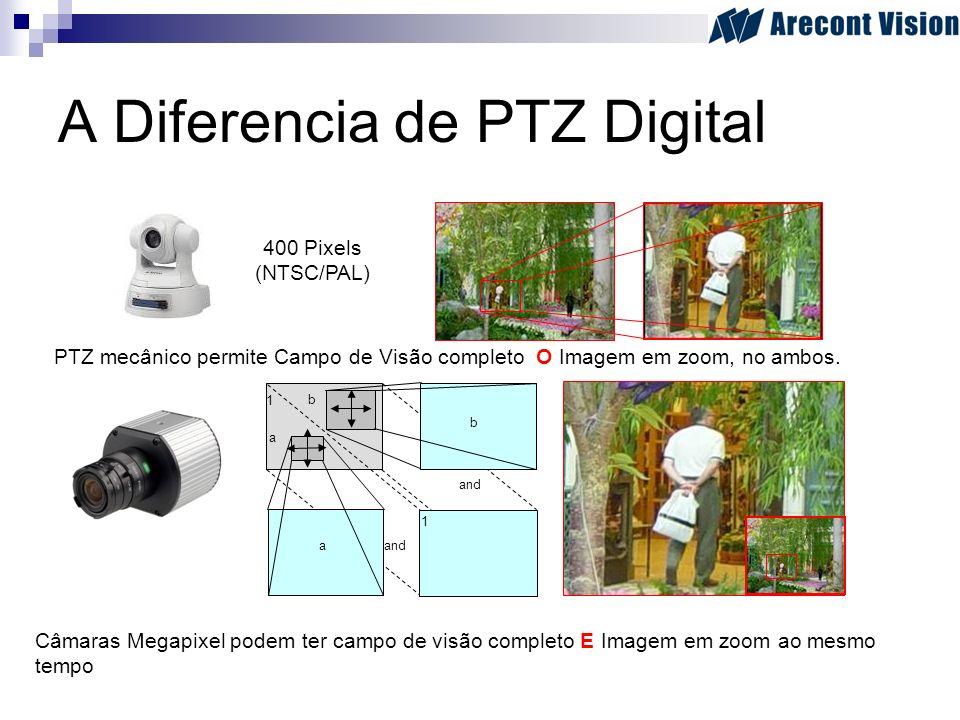 PTZ mecânico permite Campo de Visão completo O Imagem em zoom, no ambos. Câmaras Megapixel podem ter campo de visão completo E Imagem em zoom ao mesmo