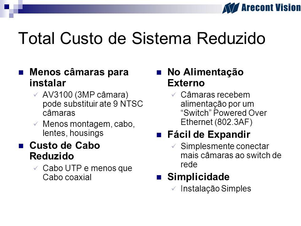 Total Custo de Sistema Reduzido Menos câmaras para instalar AV3100 (3MP câmara) pode substituir ate 9 NTSC câmaras Menos montagem, cabo, lentes, housi