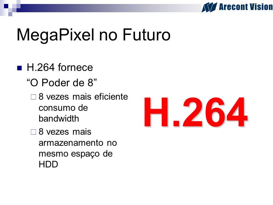 MegaPixel no Futuro H.264 fornece O Poder de 8 8 vezes mais eficiente consumo de bandwidth 8 vezes mais armazenamento no mesmo espaço de HDD H.264