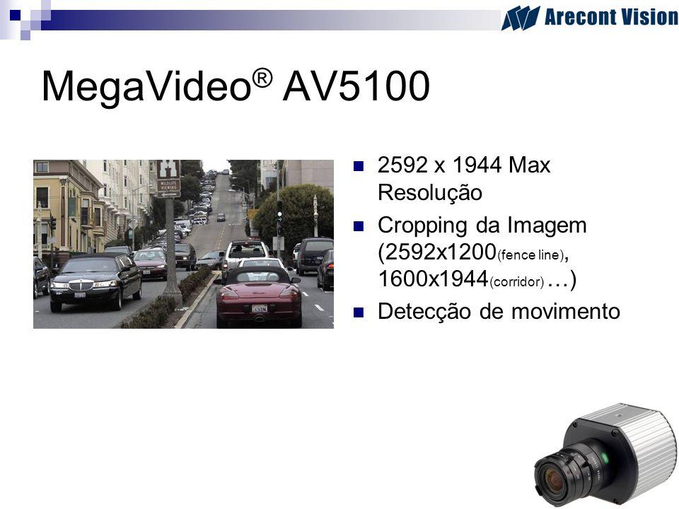 MegaVideo ® AV5100 2592 x 1944 Max Resolução Cropping da Imagem (2592x1200 (fence line), 1600x1944 (corridor) …) Detecção de movimento