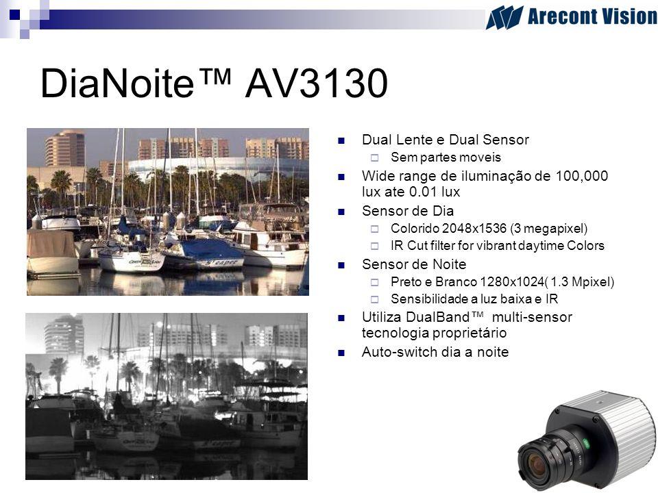 DiaNoite AV3130 Dual Lente e Dual Sensor Sem partes moveis Wide range de iluminação de 100,000 lux ate 0.01 lux Sensor de Dia Colorido 2048x1536 (3 me