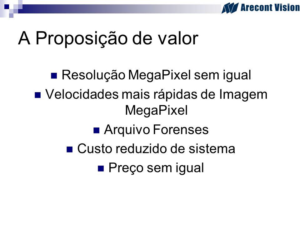 A Proposição de valor Resolução MegaPixel sem igual Velocidades mais rápidas de Imagem MegaPixel Arquivo Forenses Custo reduzido de sistema Preço sem
