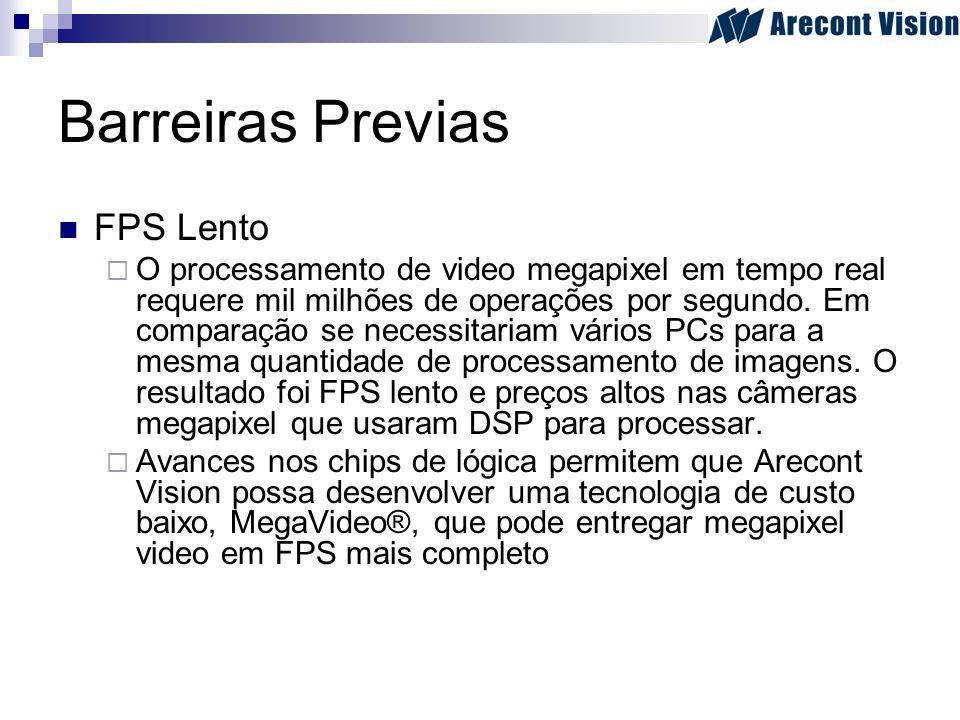 Barreiras Previas FPS Lento O processamento de video megapixel em tempo real requere mil milhões de operações por segundo. Em comparação se necessitar