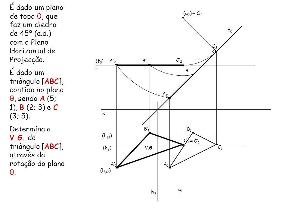 x fθfθ hθhθ A1A1 A2A2 B1B1 B2B2 C1C1 C2C2 (e 2 ) e1e1 O 2 (h φ ) O1O1 (f θ ) C 1 C2C2 (h φ1 ) B1B1 B2B2 (h φ2 ) A1A1 A2A2 V.G. É dado um plano de topo