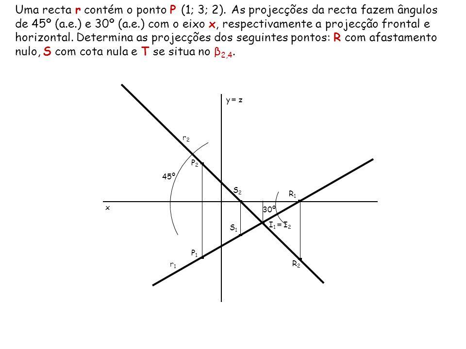 Uma recta r contém o ponto P (1; 3; 2). As projecções da recta fazem ângulos de 45º (a.e.) e 30º (a.e.) com o eixo x, respectivamente a projecção fron