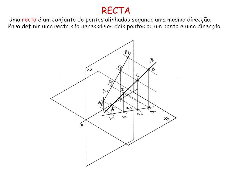 RECTA Uma recta é um conjunto de pontos alinhados segundo uma mesma direcção. Para definir uma recta são necessários dois pontos ou um ponto e uma dir
