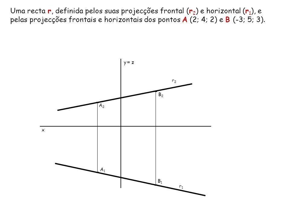 x B1B1 B2B2 y z A1A1 A2A2 Uma recta r, definida pelos suas projecções frontal (r 2 ) e horizontal (r 1 ), e pelas projecções frontais e horizontais do