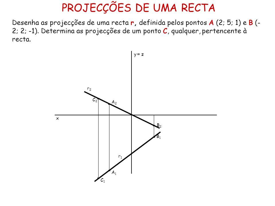 PROJECÇÕES DE UMA RECTA Desenha as projecções de uma recta r, definida pelos pontos A (2; 5; 1) e B (- 2; 2; -1). Determina as projecções de um ponto