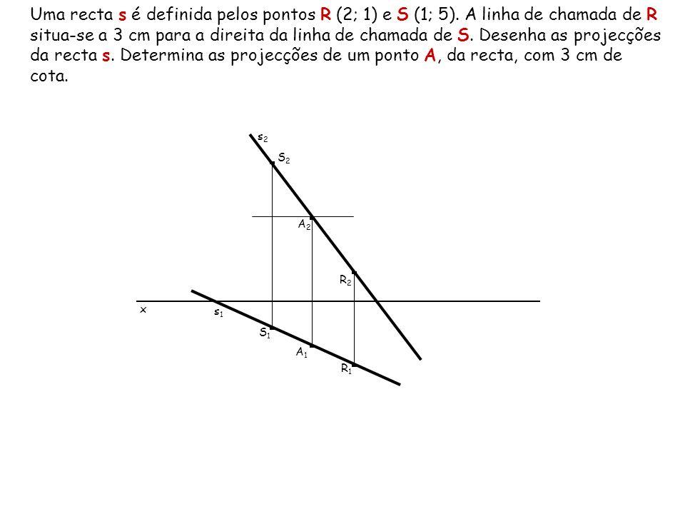 Uma recta s é definida pelos pontos R (2; 1) e S (1; 5). A linha de chamada de R situa-se a 3 cm para a direita da linha de chamada de S. Desenha as p