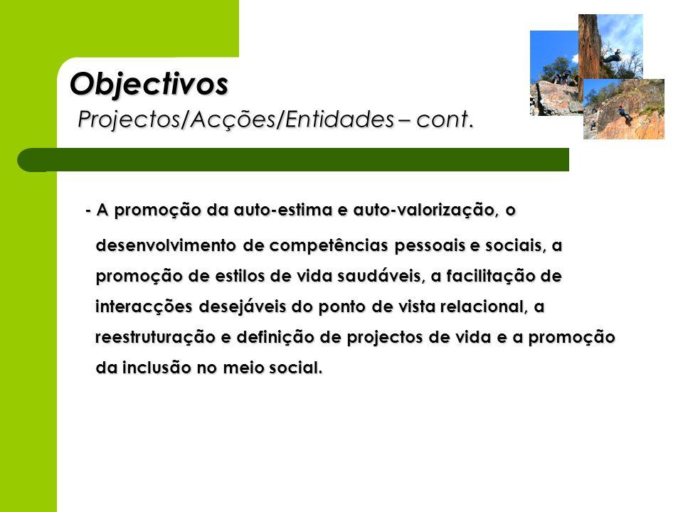 Objectivos Projectos/Acções/Entidades – cont. - A promoção da auto-estima e auto-valorização, o desenvolvimento de competências pessoais e sociais, a