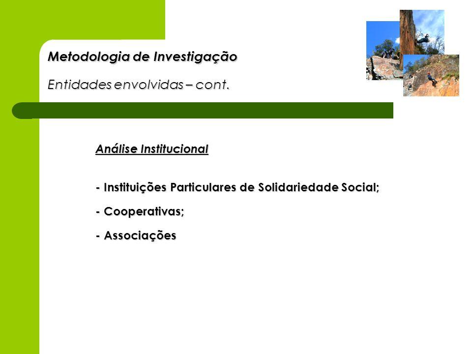 Metodologia de Investigação Entidades envolvidas – cont. Análise Institucional - Instituições Particulares de Solidariedade Social; - Cooperativas; -