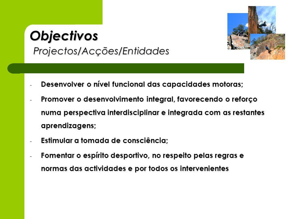 Objectivos Projectos/Acções/Entidades - Desenvolver o nível funcional das capacidades motoras; - Promover o desenvolvimento integral, favorecendo o re