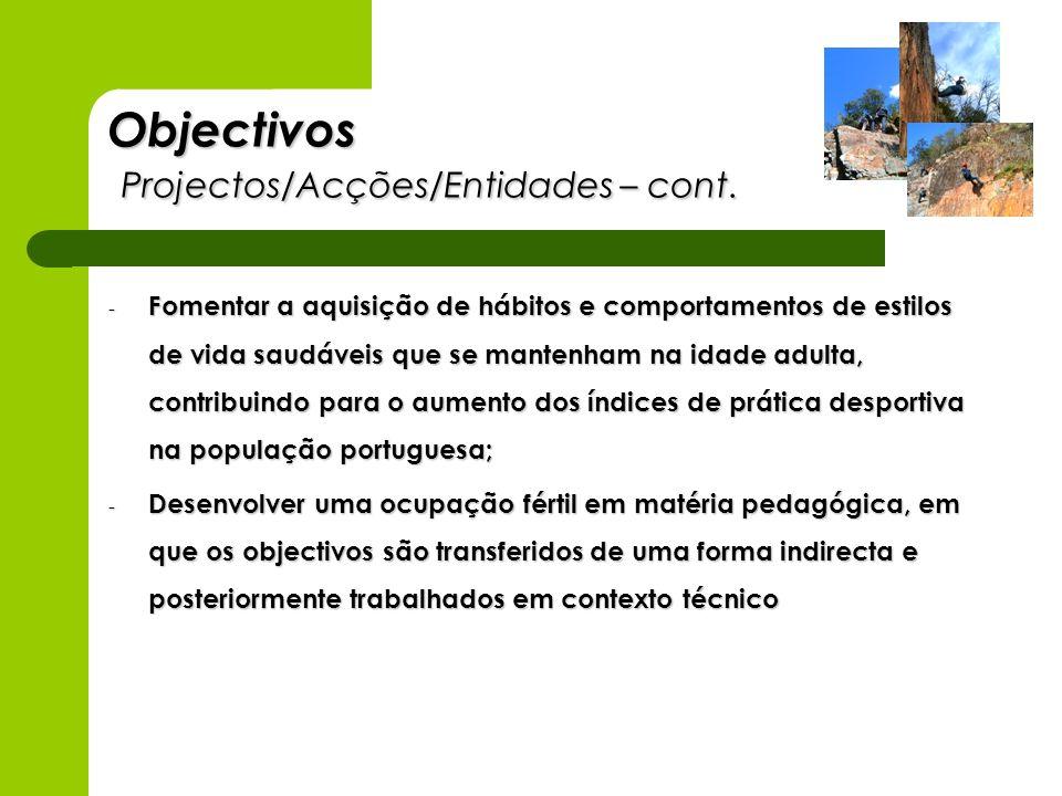 Objectivos Projectos/Acções/Entidades – cont. - Fomentar a aquisição de hábitos e comportamentos de estilos de vida saudáveis que se mantenham na idad