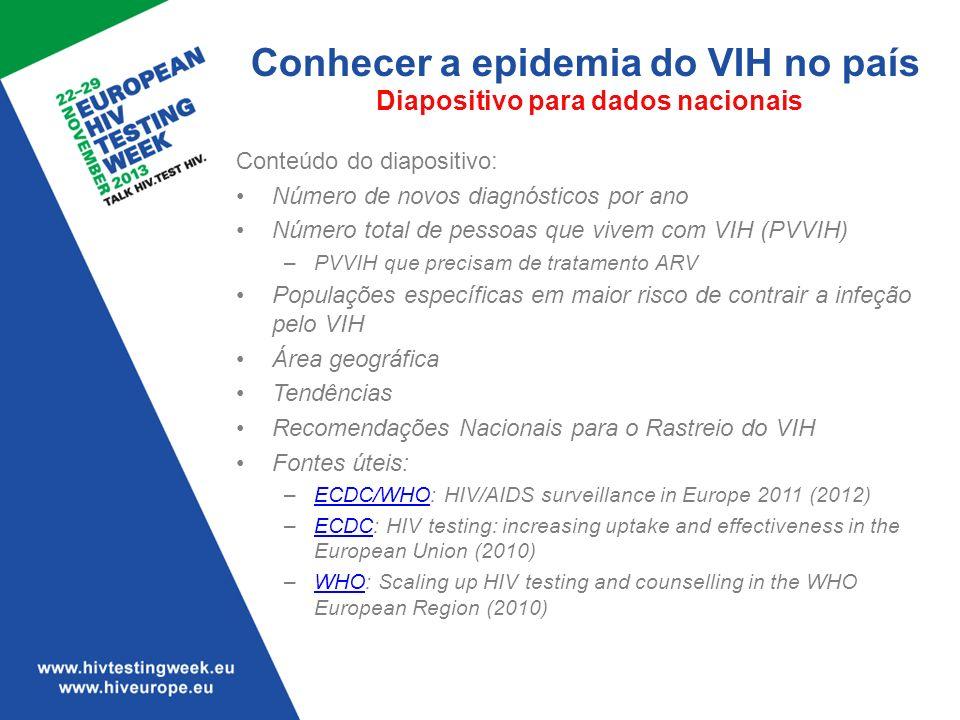 Conhecer a epidemia do VIH no país Diapositivo para dados nacionais Conteúdo do diapositivo: Número de novos diagnósticos por ano Número total de pess