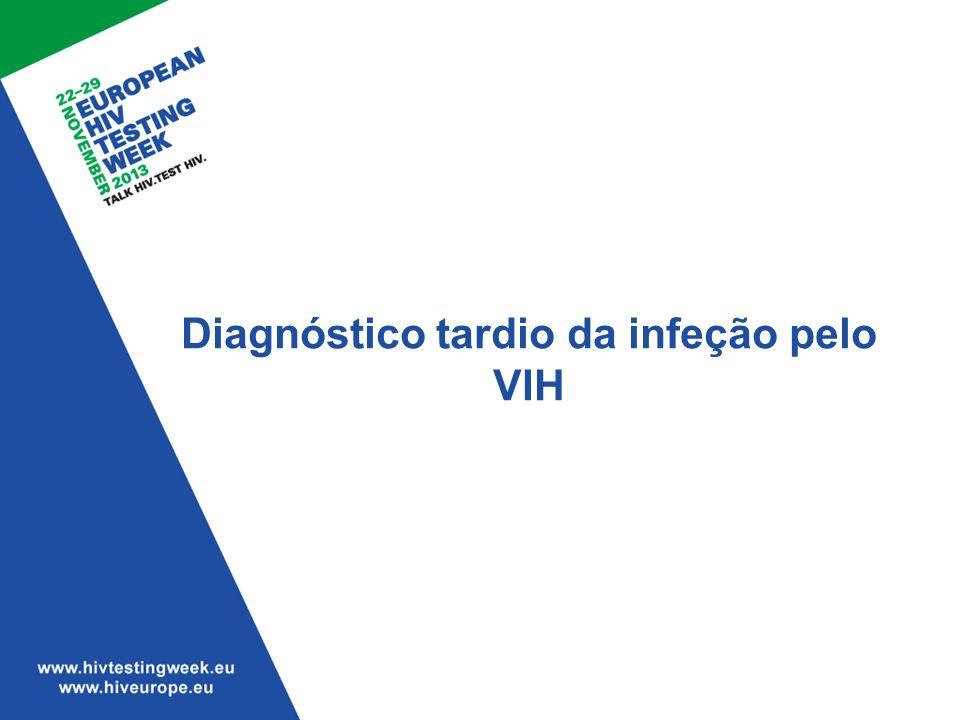 Diagnóstico tardio da infeção pelo VIH