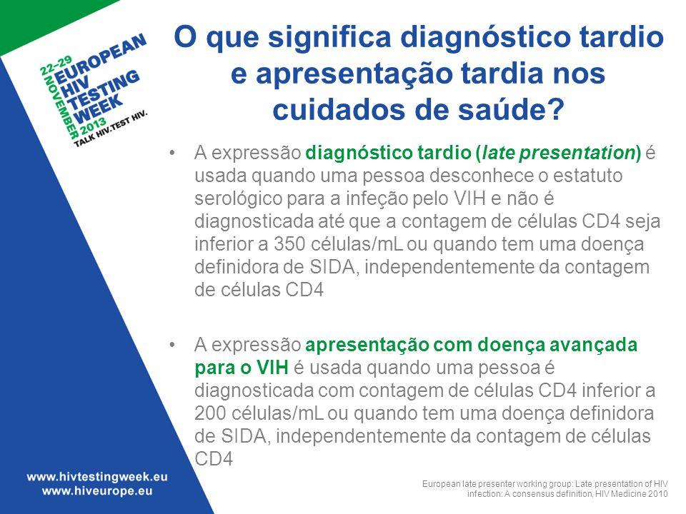 O que significa diagnóstico tardio e apresentação tardia nos cuidados de saúde? A expressão diagnóstico tardio (late presentation) é usada quando uma