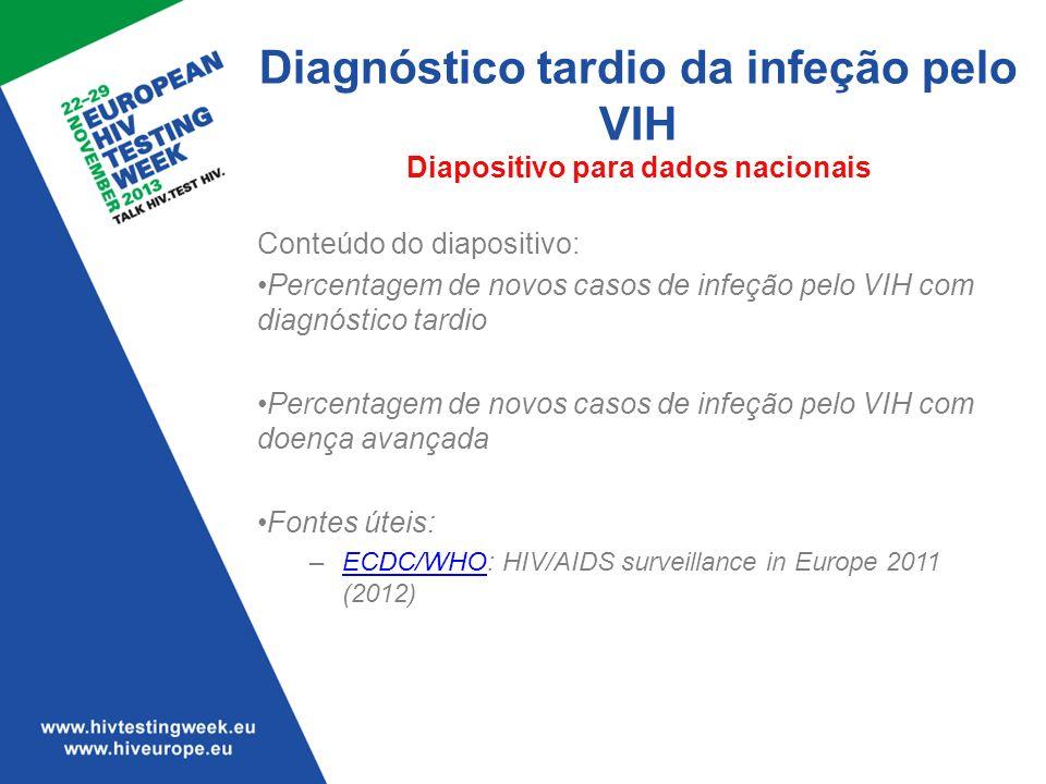 Diagnóstico tardio da infeção pelo VIH Diapositivo para dados nacionais Conteúdo do diapositivo: Percentagem de novos casos de infeção pelo VIH com di