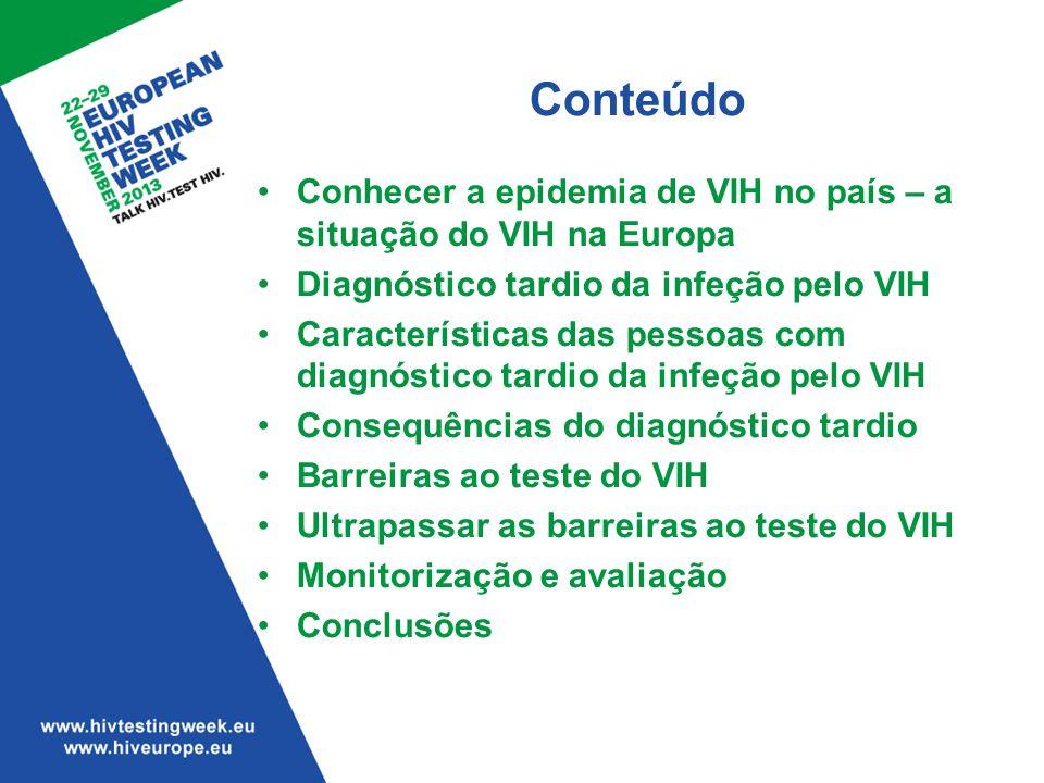 Diagnóstico tardio na Europa Em 21 países europeus (EU/EEA) com dados disponíveis em 2011: –49% de todos os casos de infeção pelo VIH foram diagnosticados tardiamente (27-68%) –Incluindo 29% com doença avançada Em 7 países europeus (não EU/EEA) com informação disponível em 2011: –62% de todos os casos de infeção pelo VIH foram diagnosticados tardiamente (22-76%) –Incluindo 38% com doença avançada ECDC/WHO Europe, HIV/AIDS surveillance in Europe 2011.