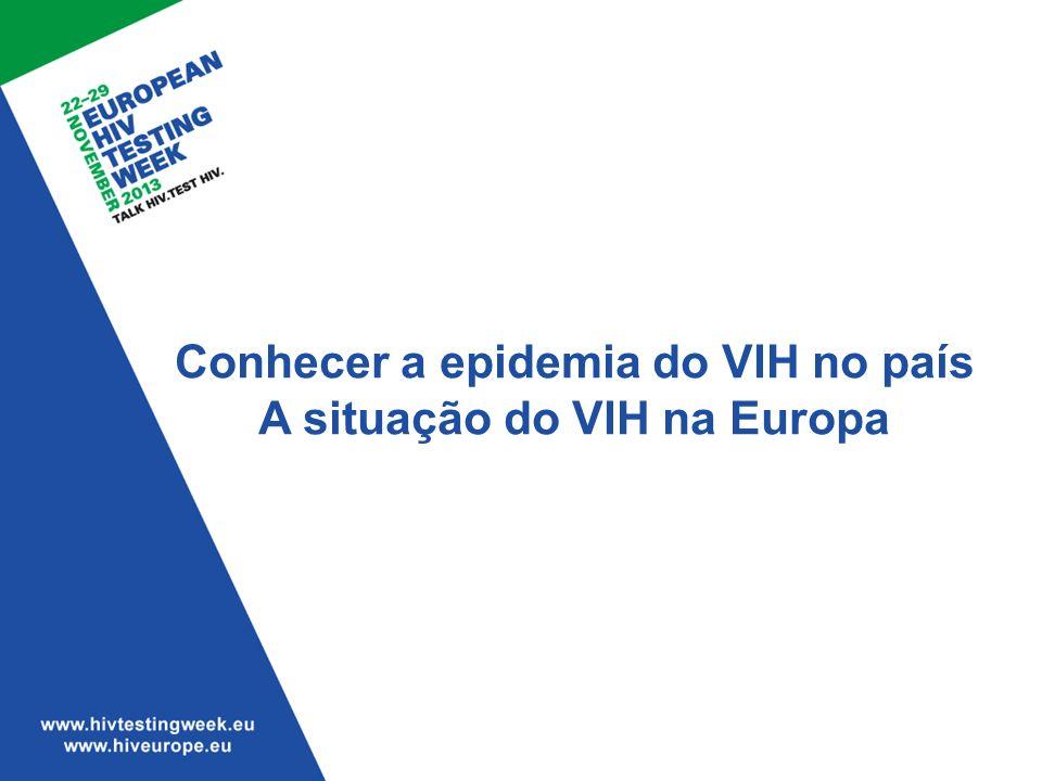 Situação do VIH na Europa Pessoas que vivem com VIH Na região da OMS-Europa estima-se que cerca de 2,3 milhões de pessoas vivam com VIH (final de 2011) –Aproximadamente 1 milhão na União Europeia –1,4 milhões na Europa de Leste e Ásia Central Destes, 30-50% desconhecem o seu estatuto serológico para o VIH...sendo este valor superior em alguns países As populações-chave em maior risco de contrair a infeção pelo VIH na Europa: –Homens que têm sexo com homens –Pessoas que usam drogas por via injetada –Trabalhadores do sexo –Migrantes –Reclusos Hamers FF & Phillips AN, Diagnosed and undiagnosed HIV-infected populations in Europe HIV Medicine (2008), 9 (Suppl.
