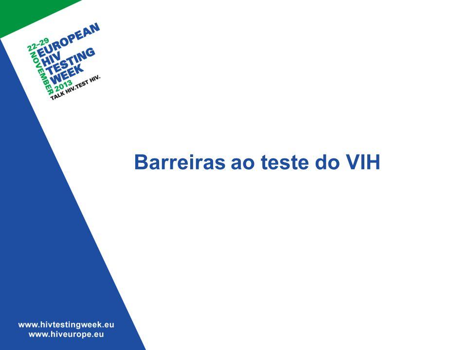 Barreiras ao teste do VIH