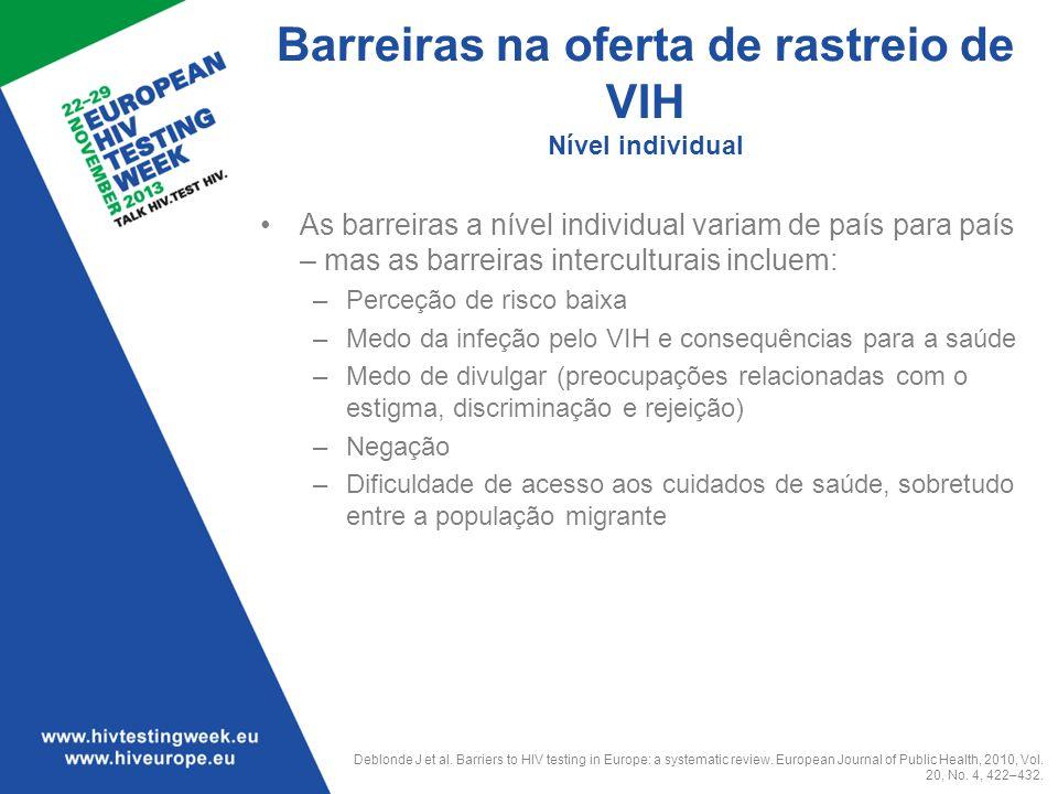 Barreiras na oferta de rastreio de VIH Nível individual As barreiras a nível individual variam de país para país – mas as barreiras interculturais inc