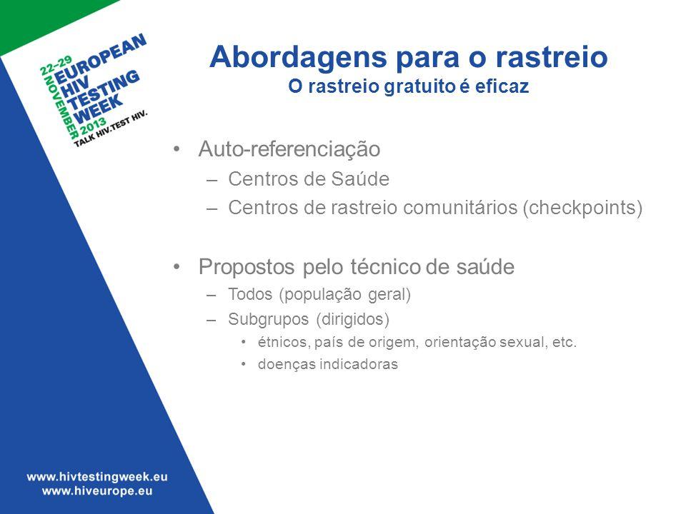 Abordagens para o rastreio O rastreio gratuito é eficaz Auto-referenciação –Centros de Saúde –Centros de rastreio comunitários (checkpoints) Propostos