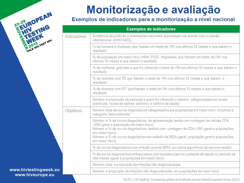 Monitorização e avaliação Exemplos de indicadores para a monitorização a nível nacional Exemplos de indicadores Indicadores Existência de políticas e