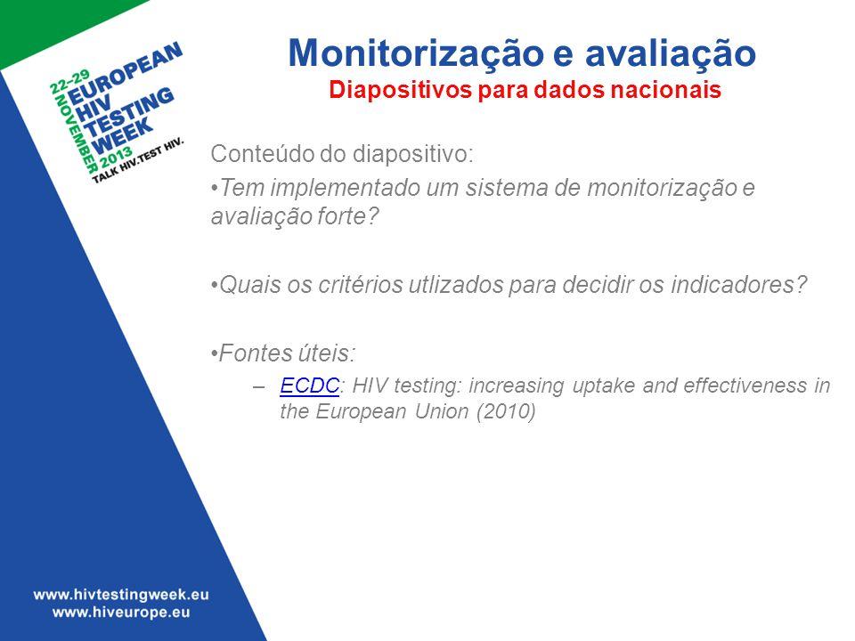 Monitorização e avaliação Diapositivos para dados nacionais Conteúdo do diapositivo: Tem implementado um sistema de monitorização e avaliação forte? Q