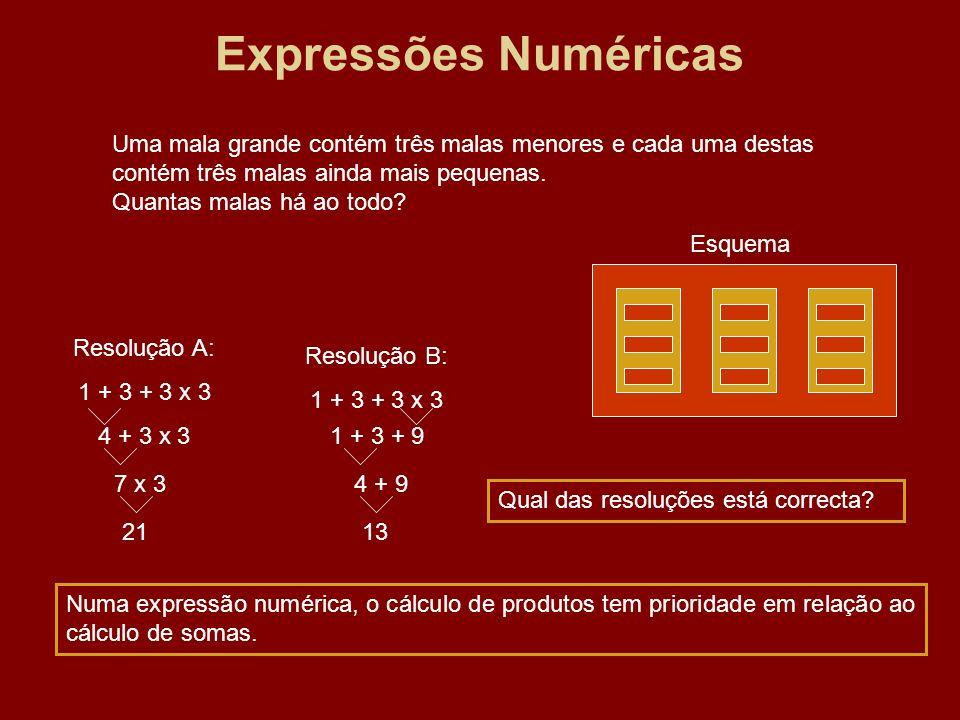 Expressões Numéricas Uma mala grande contém três malas menores e cada uma destas contém três malas ainda mais pequenas. Quantas malas há ao todo? Esqu