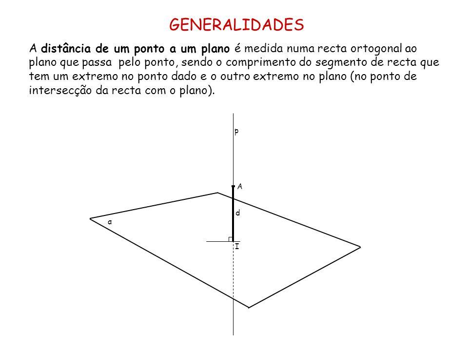GENERALIDADES A distância de um ponto a um plano é medida numa recta ortogonal ao plano que passa pelo ponto, sendo o comprimento do segmento de recta