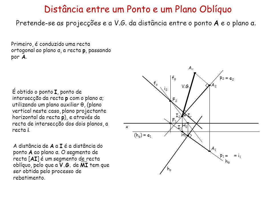 Distância entre um Ponto e um Plano Oblíquo Pretende-se as projecções e a V.G. da distância entre o ponto A e o plano α. x A1A1 A2A2 fαfα hαhα p2p2 p1
