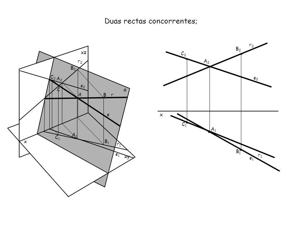 x xz xy α Os seus traços (que são duas rectas do plano); x fαfα hαhα fαfα hαhα