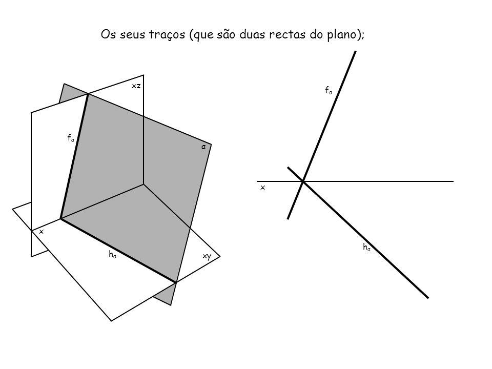 x xz xy α Uma das suas rectas com maior declive ( rectas que fazem o maior ângulo com o Plano Horizontal de Projecção); x fαfα hαhα fαfα hαhα dαdα d α1 d α2 d α1 d α2