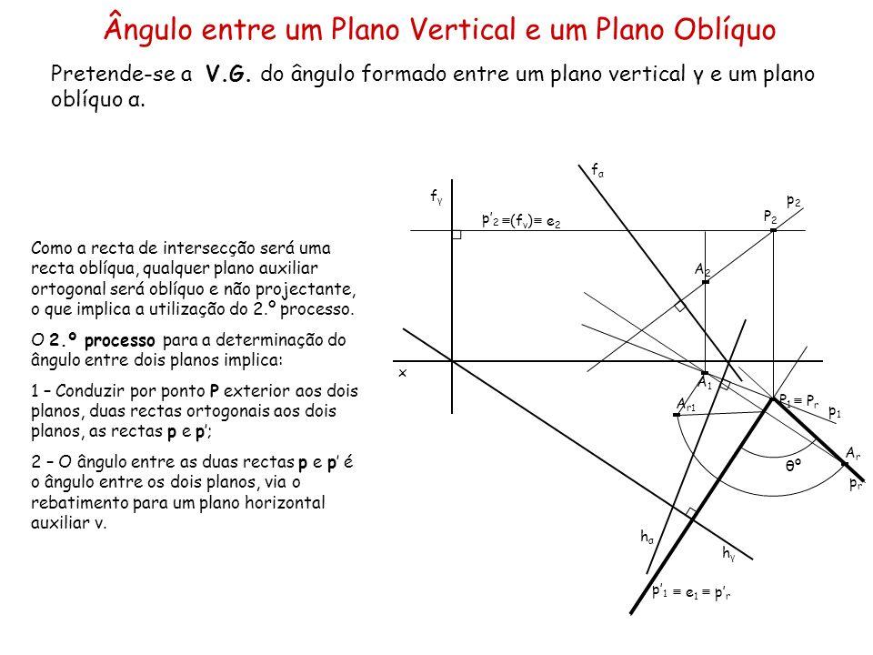 Ângulo entre um Plano Vertical e um Plano Oblíquo Pretende-se a V.G. do ângulo formado entre um plano vertical γ e um plano oblíquo α. x fαfα hαhα hγh