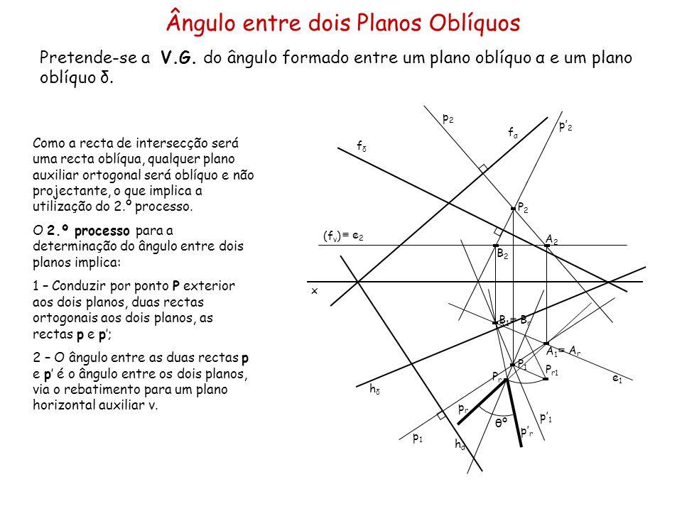 Ângulo entre dois Planos Oblíquos Pretende-se a V.G. do ângulo formado entre um plano oblíquo α e um plano oblíquo δ. x fαfα hαhα fδfδ hδhδ Como a rec