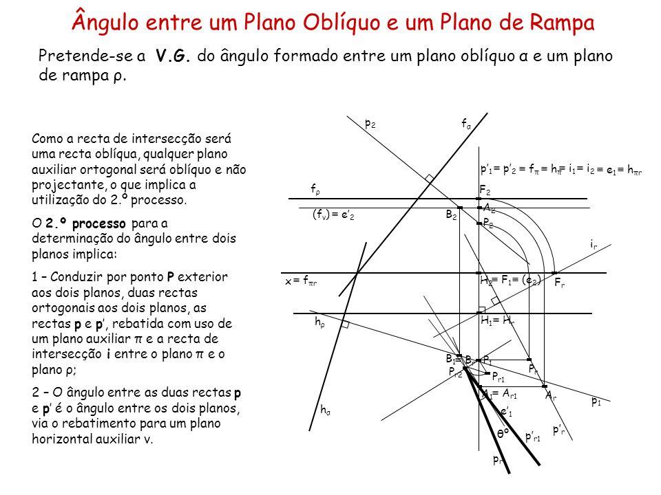 Ângulo entre um Plano Oblíquo e um Plano de Rampa Pretende-se a V.G. do ângulo formado entre um plano oblíquo α e um plano de rampa ρ. x hρhρ fρfρ hαh