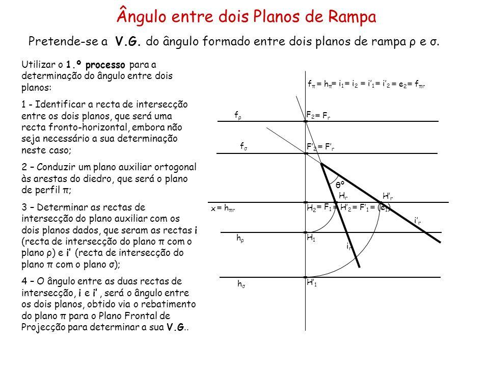 Ângulo entre dois Planos de Rampa Pretende-se a V.G. do ângulo formado entre dois planos de rampa ρ e σ. x hρhρ fρfρ fσfσ hσhσ Utilizar o 1.º processo