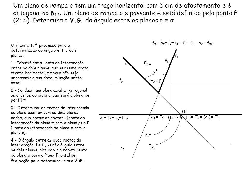 Um plano de rampa ρ tem um traço horizontal com 3 cm de afastamento e é ortogonal ao β 1,3. Um plano de rampa σ é passante e está definido pelo ponto